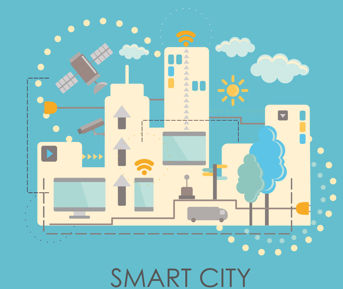 How Can SMS Automation Solution helps Smart City Concept